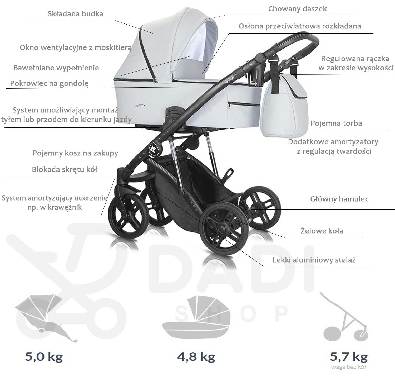 wózek dziecięcy Atteso Ledo wielofunkcyjny Milu Kids opis specyfikacja Dadi Shop nowość 2020