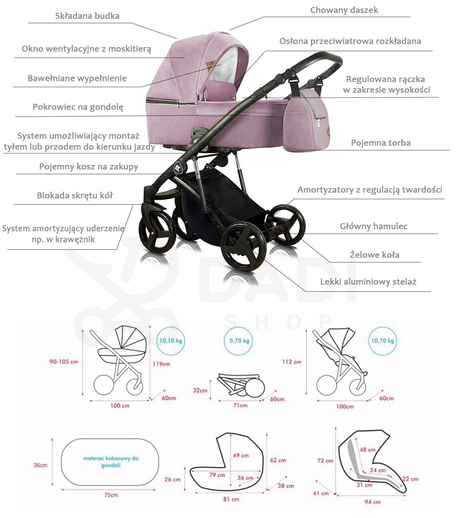 Atteso Milu Kids wózek dziecięcy wielofunkcyjny funkcje