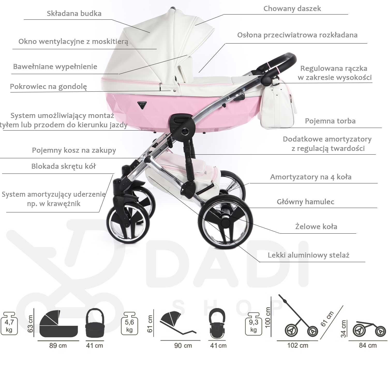 wózek dziecięcy Junama Candy opis Dadi Shop