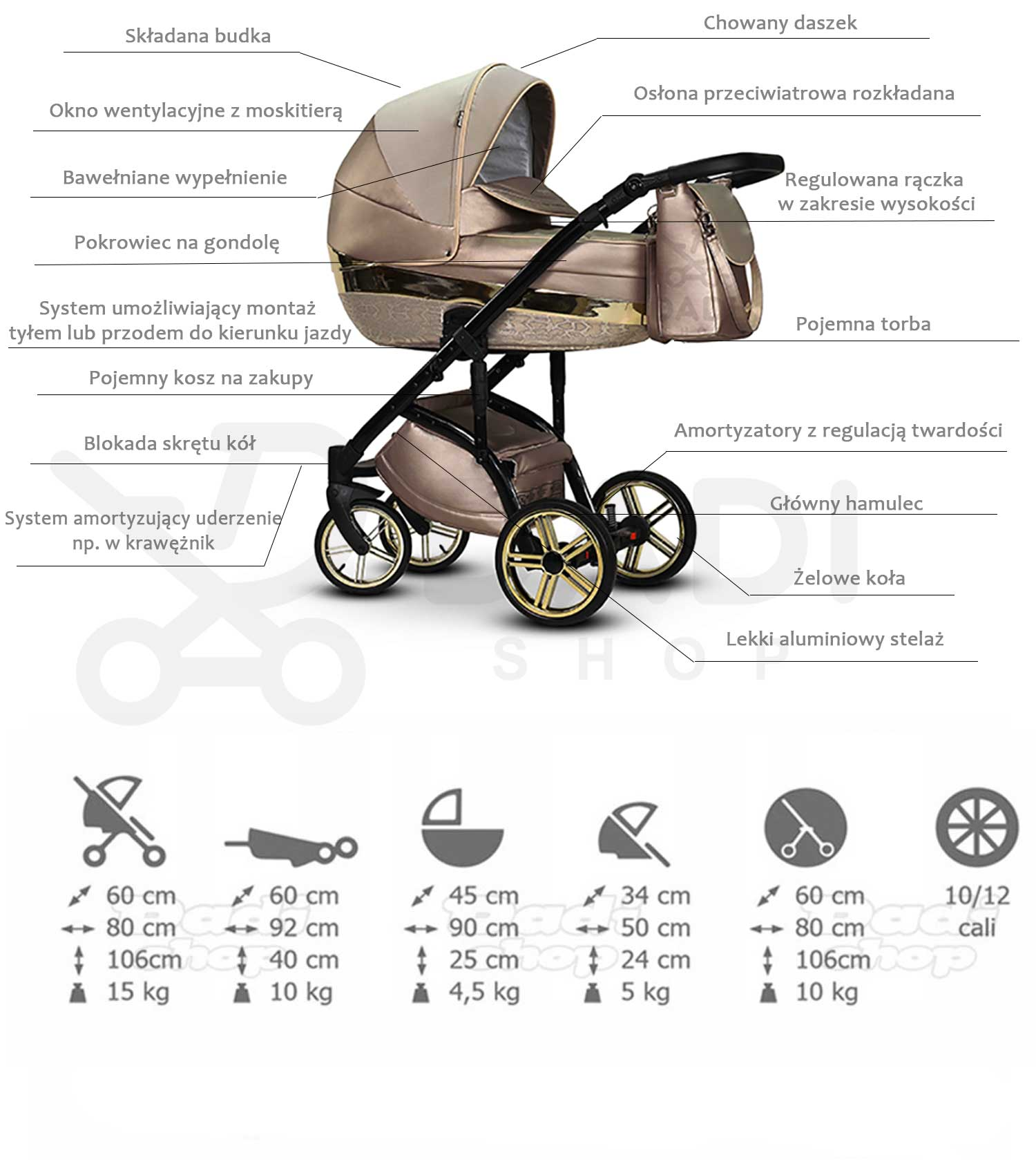 wózek dziecięcy Canyon wiejar specyfikacja