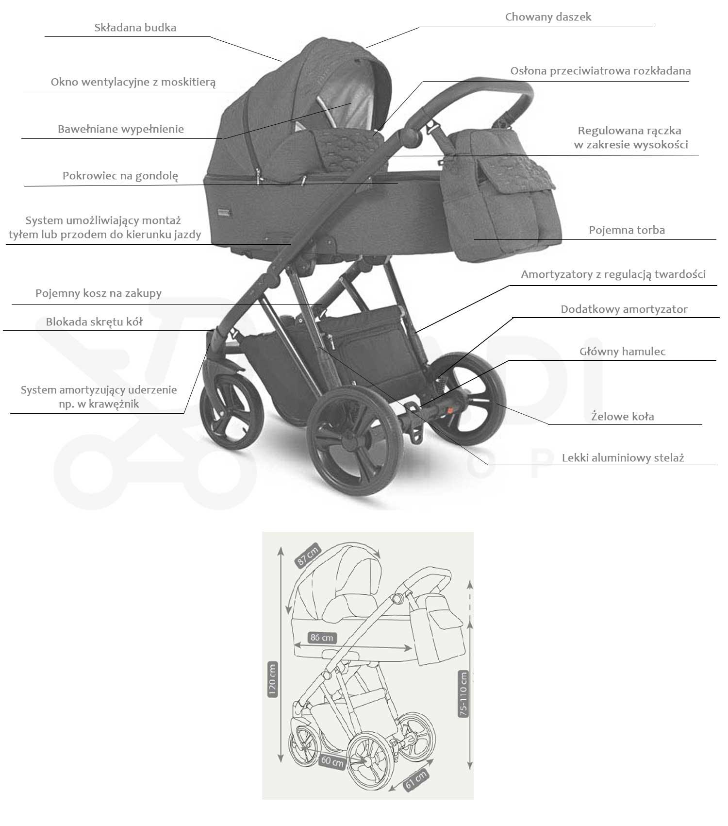 wózek dziecięcy Camarelo Faro opis wózka