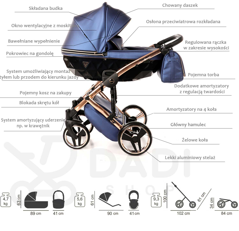 Junama Flu Line opis wózka dziecięcego Dadi Shop