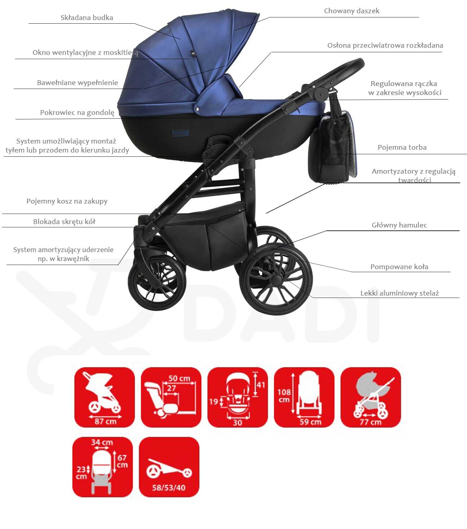 wózek dziecięcy Grander Play Eco Tutek opis