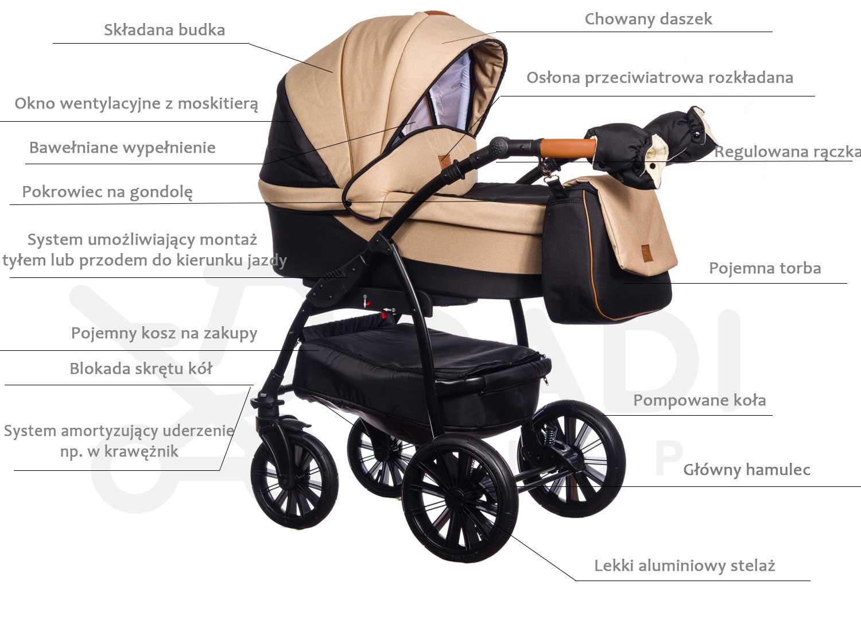 Verso paradise baby wózek dziecięcy wielofunkcyjny opis Dadi Shop