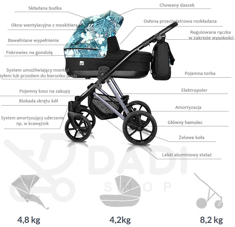 wielofunkcyjny wózek dziecięcy Vivaio Less Milu Kids opis wózka